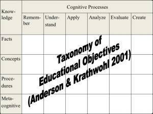 Anderson-Krathwohl-Taxonomy