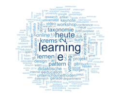 Wordcloud von @pbaumgartner