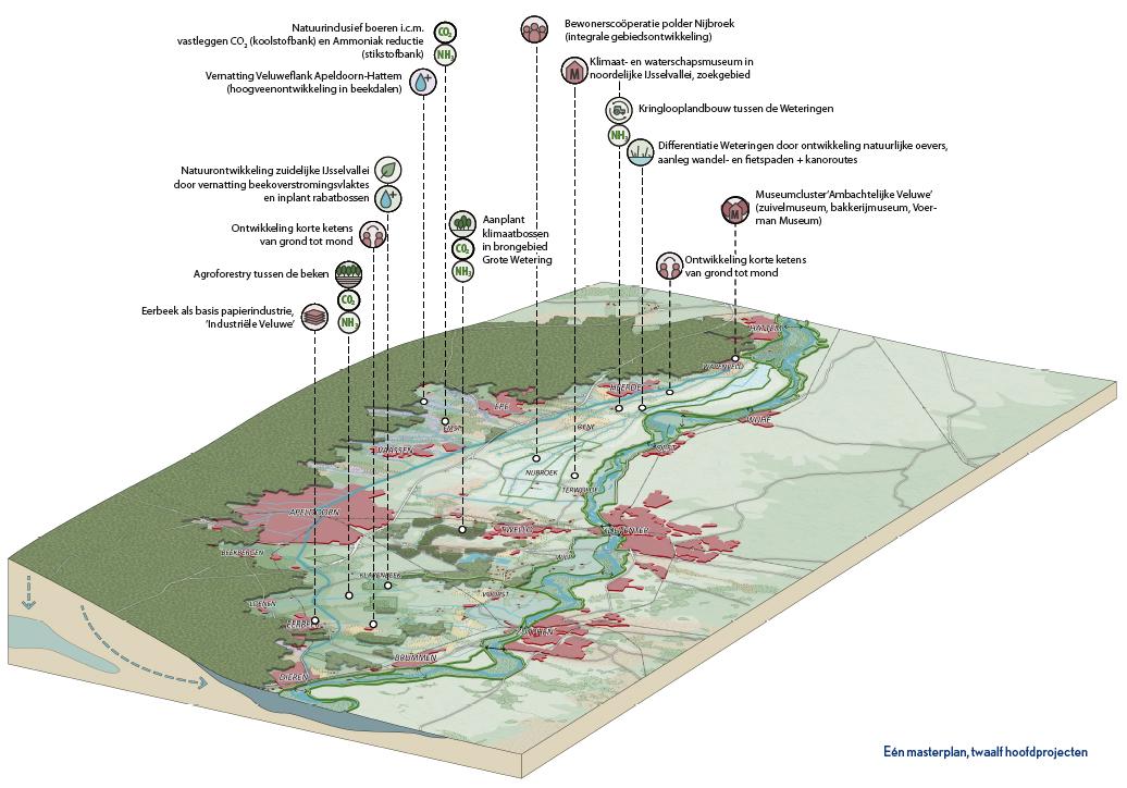 isometrie van het masterplan IJsselvallei.