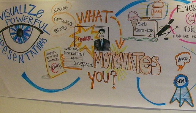 How to give great presentations mural