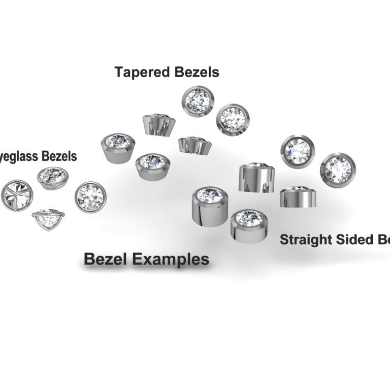 What is a Bezel?