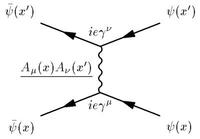 Much as he liked to debunk the field, I always thought that photon paths in Feynman diagrams presaged elements of String Theory