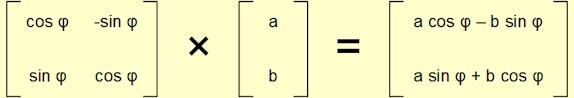 Successful rotation matrix