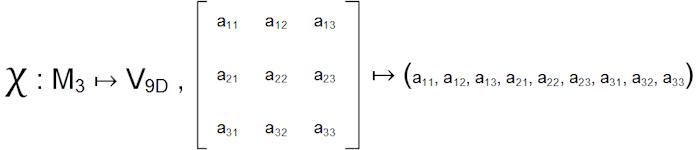 3x3 isomorphism