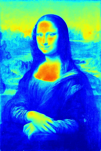 Mona Lisa Rainbow
