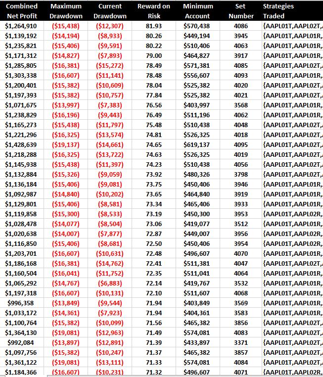 risk-reward-stocks