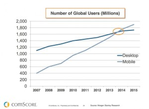 comscore-mobile-users-desktop-users-2014