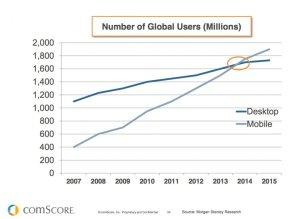 comscore-mobile-users-desktop-users-2014