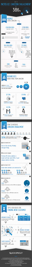 Increase linkedin engagement