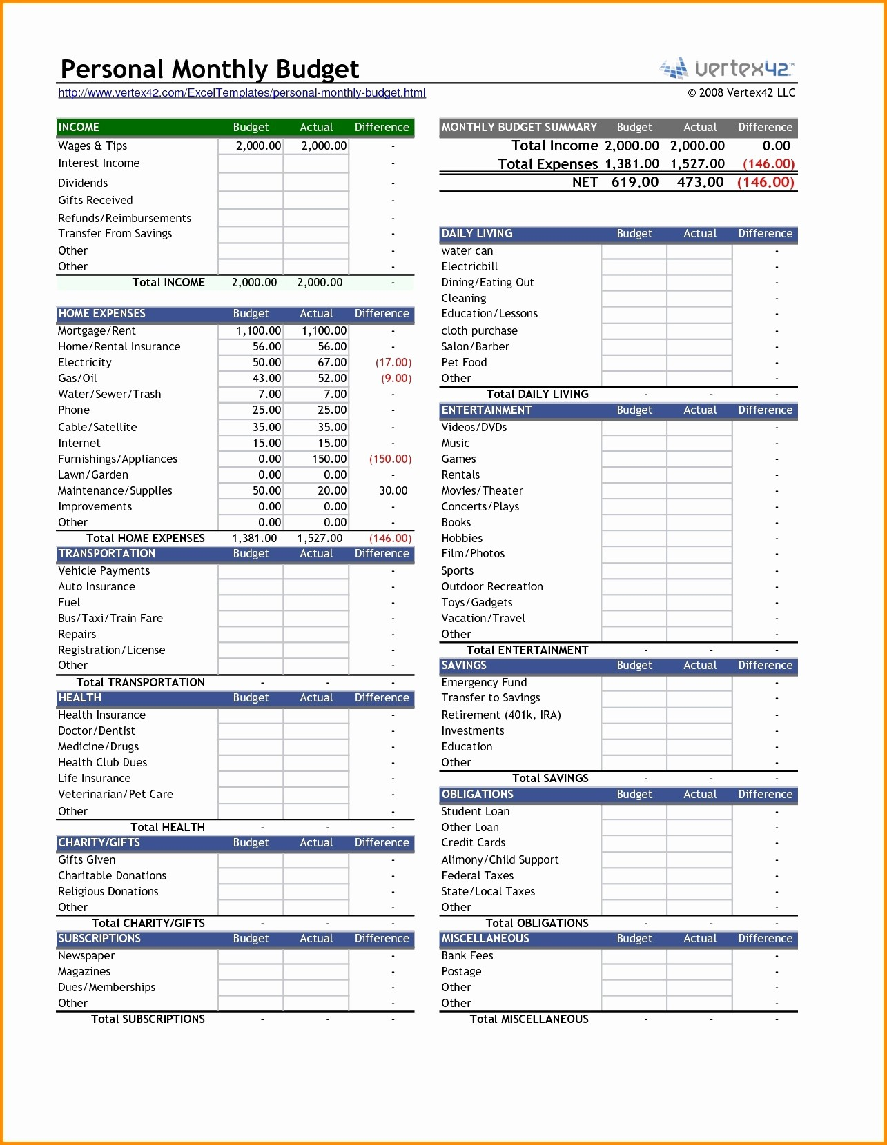 Budget Worksheet Dave Ramsey Printable Worksheets And Activities For Teachers Parents Tutors And Homeschool Families