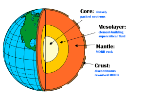 New 'Heartfire' Earth model has neutrons at core   Peter