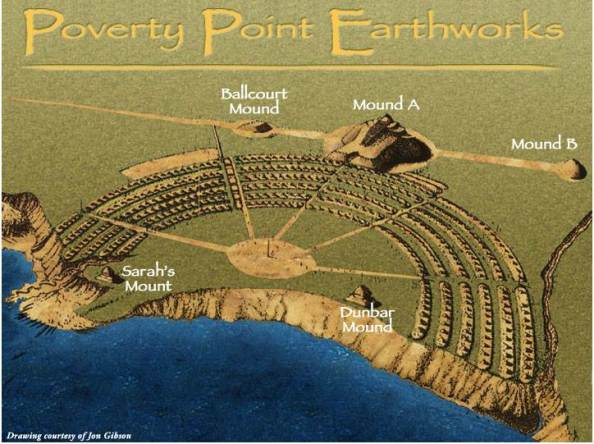 Poverty_point