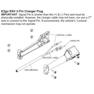 Golf Cart Charger Plug  EZGO RXV  Pete's Golf Carts