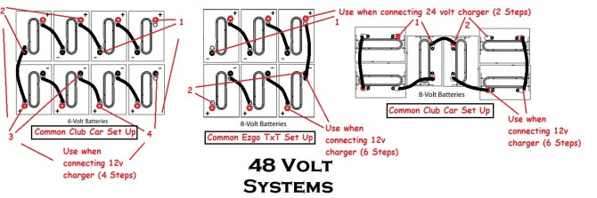 club car golf cart wiring diagram 36 volts batt charger
