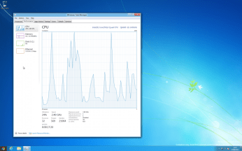 Even task manager gets an overhaul, image shows the performance tab