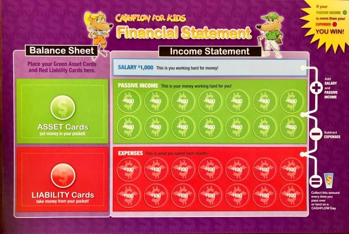Cashflow - Etat financier