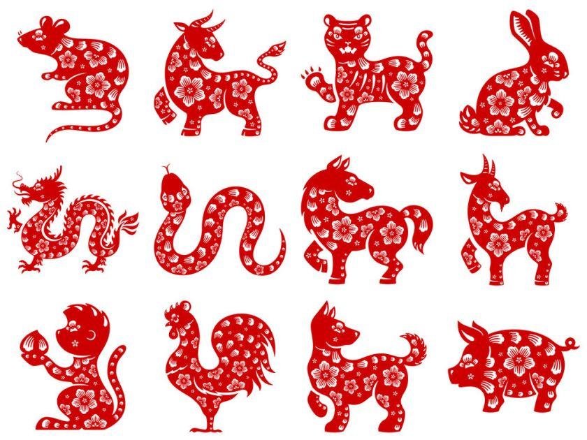 horoscope chinois du jour gratuit