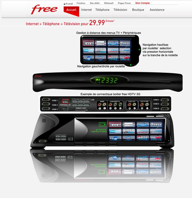 Freebox V7 Date De Sortie