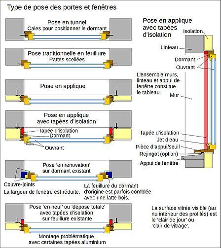 fiche technique placoplatre ba13 pdf