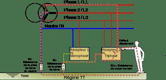 interrupteur machine