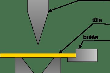 plieuse metal