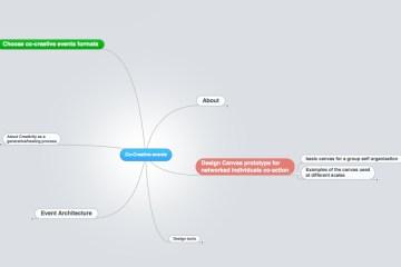 créer un document google doc