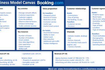 expedia for hotel partners