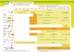 Les recommandations en matière de diversification alimentaire