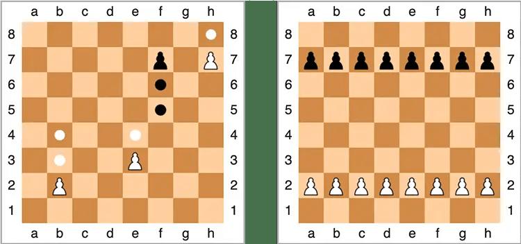 Schéma des déplacement et de la position initiale des pions aux échecs