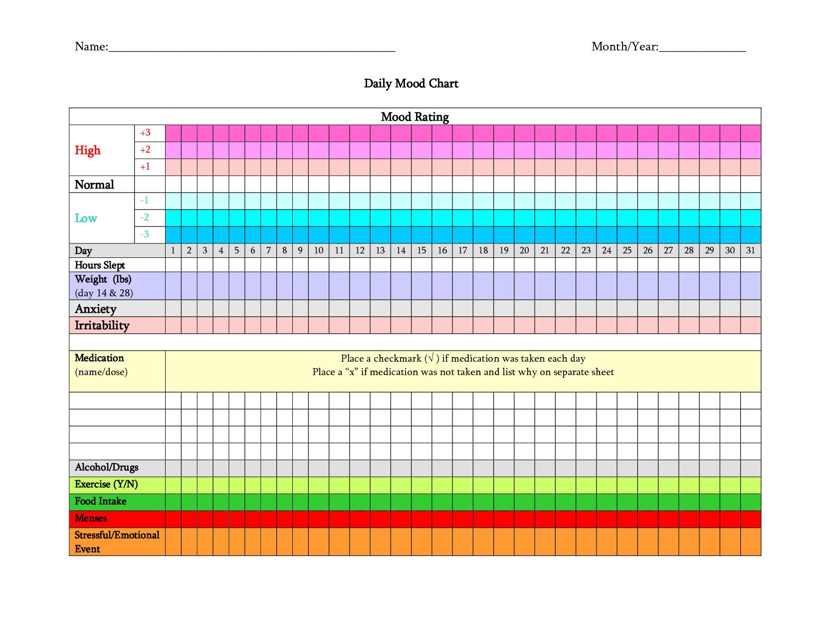 Mood Chart 4