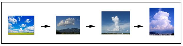 Cumulus Development