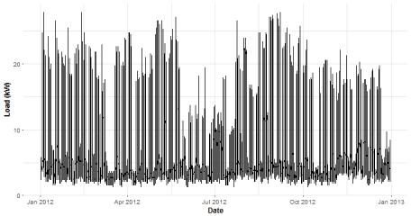 plot of chunk unnamed-chunk-20