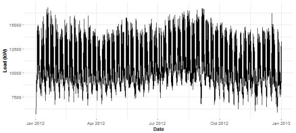 plot of chunk unnamed-chunk-23