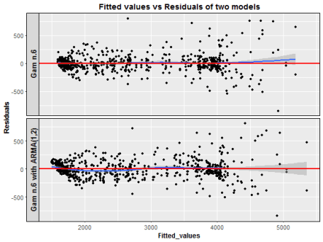plot of chunk unnamed-chunk-38