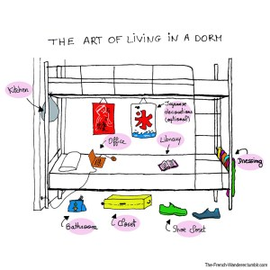 The art of living in a dorm