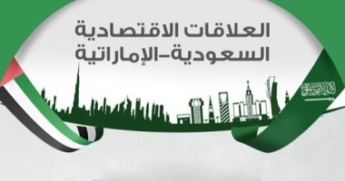 Photo of استحواذ السعودية والإمارات على 53% من التجارة الخارجية للعرب فى السلع والخدمات