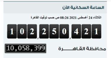 الإحصاء: ربع مليون نسمة زيادة فى عدد سكان مصر خلال 50 يوما