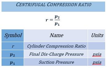 centrifugalcompratio