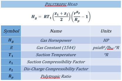 polyhead