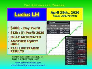 Lucius Petronel Systems