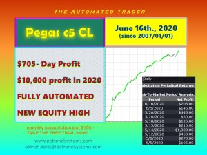 Pegas C5 CL Profitable Automated System