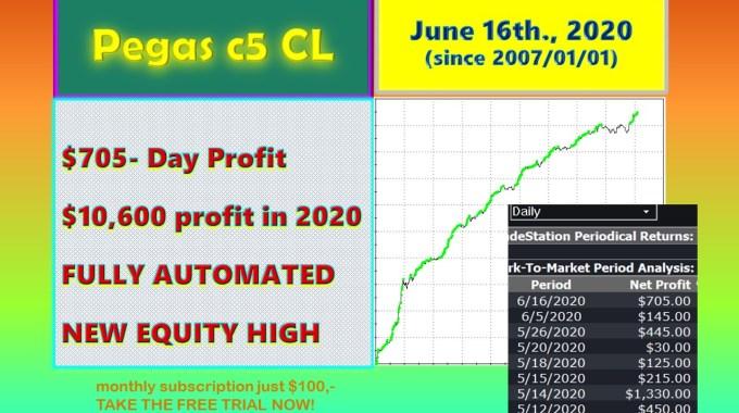 Pegas C5 CL Profitable Automated System