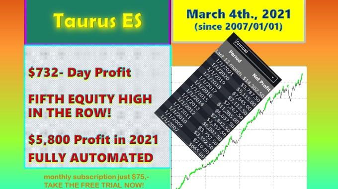 Petronel Systems Taurus ES Profit