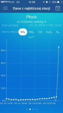 benzen-3