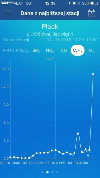 benzen-6