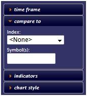 Capture d'écran bigcharts : comparaison avec d'autres compagnies ou index