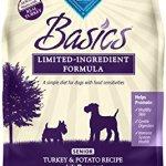 Blue-Buffalo-Basics-Limited-Ingredient-Dry-Senior-Dog-Food-0