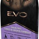 EVO-Turkey-Chicken-Cat-Kitten-Food-0
