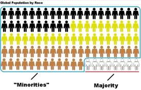 white-minority-group