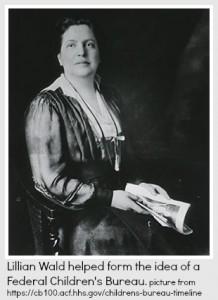 1903LillianWald.jpg
